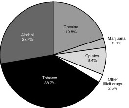 illegal drug use prevention in the People who use spice often may have spice is the second-most popular illegal drug used by high school seniors (marijuana is the first) call national suicide prevention lifeline at 1-800-273-talk.